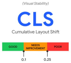 CLS Core web vitals image