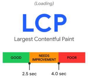 LCP core web vitals